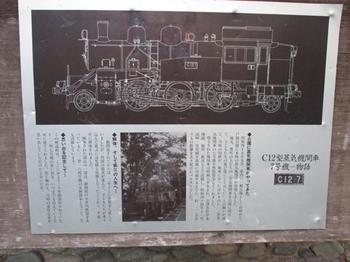 蒸気機関車解説板